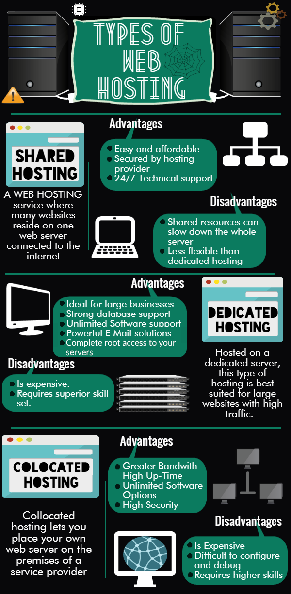 advantages of web hosting