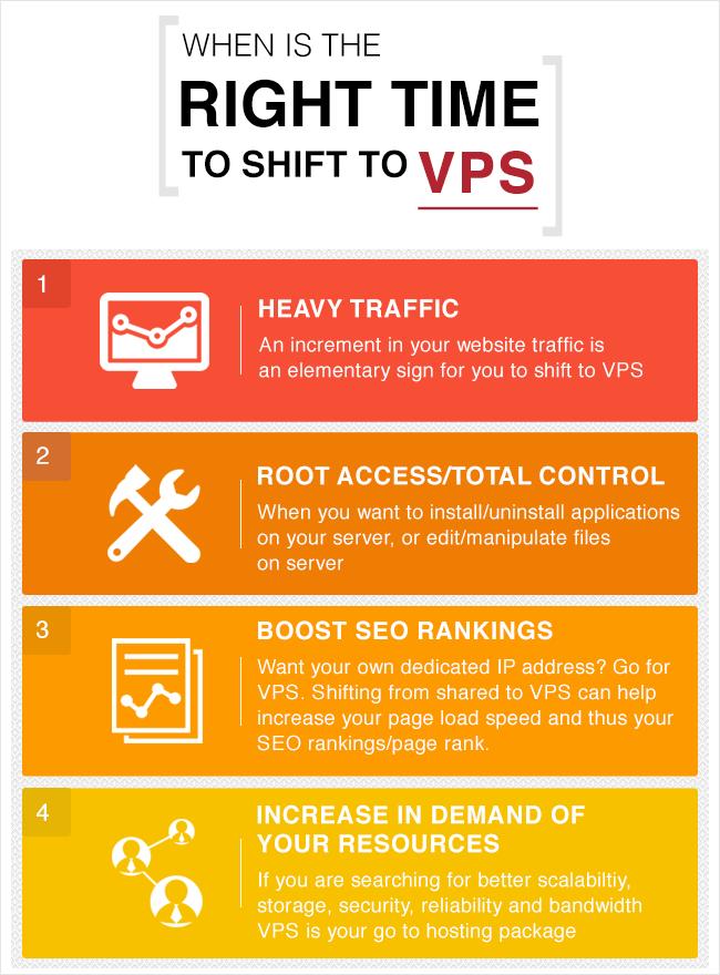 blog-vps-infographic