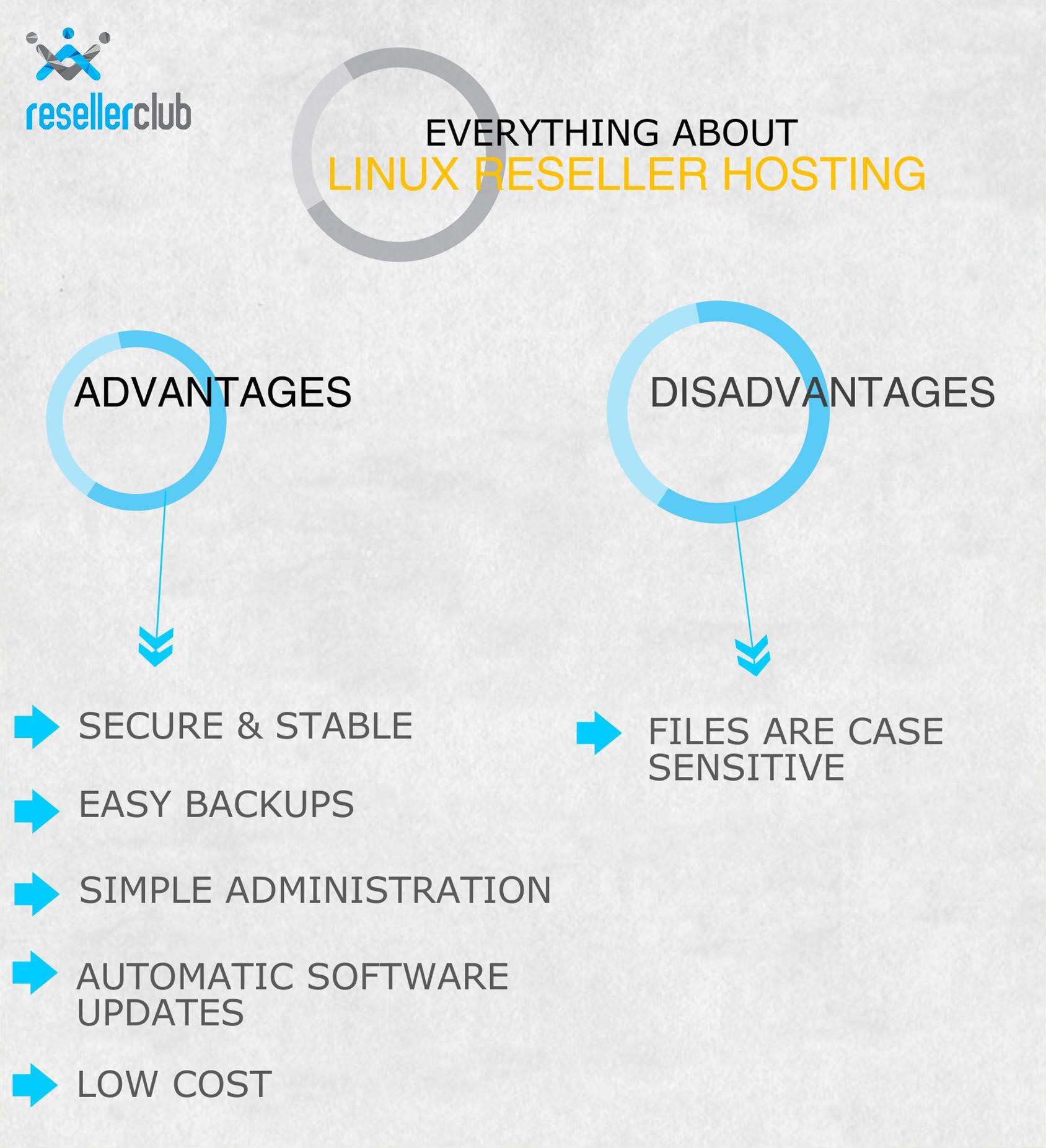 linux reseller hosting_01