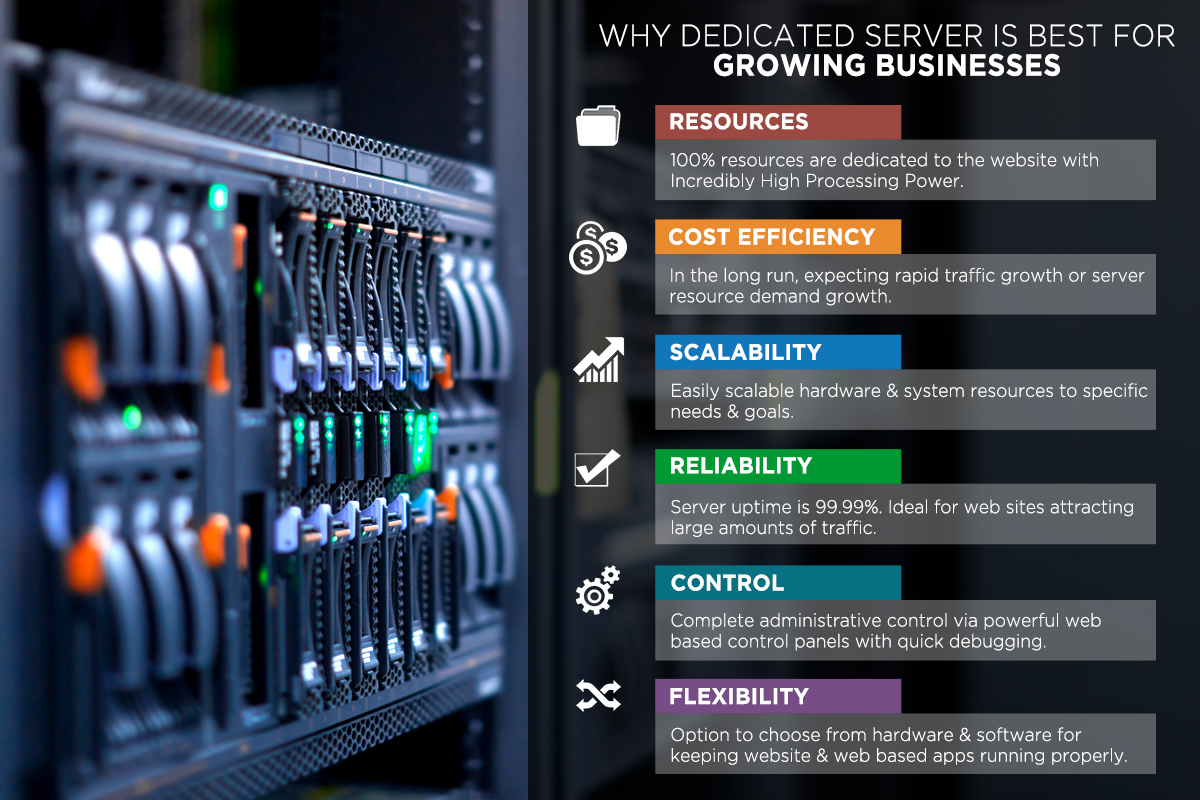 dedicated servers best for growing businesses