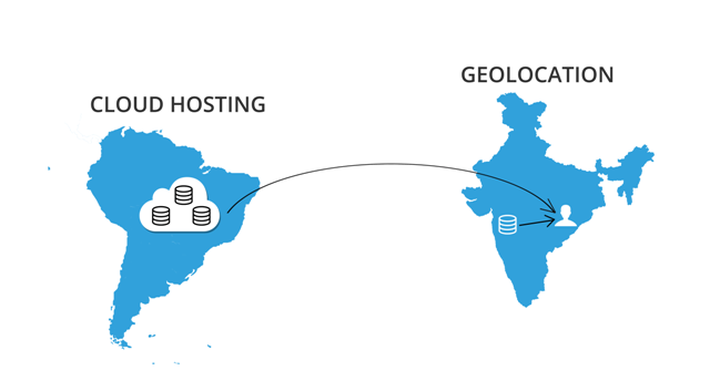 s had this question across his mind at least once Cloud v/s CDN v/s Geolocated Hosting: Which Should I Choose?