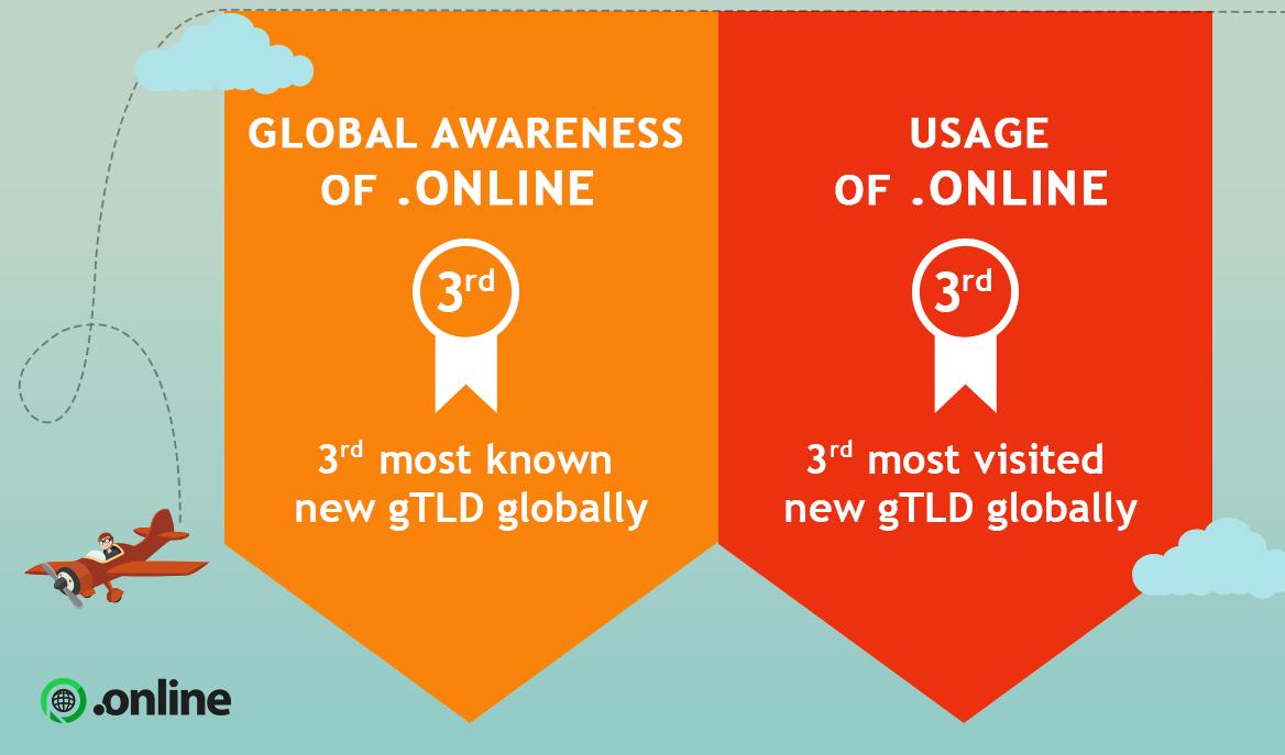 .online infograph blog
