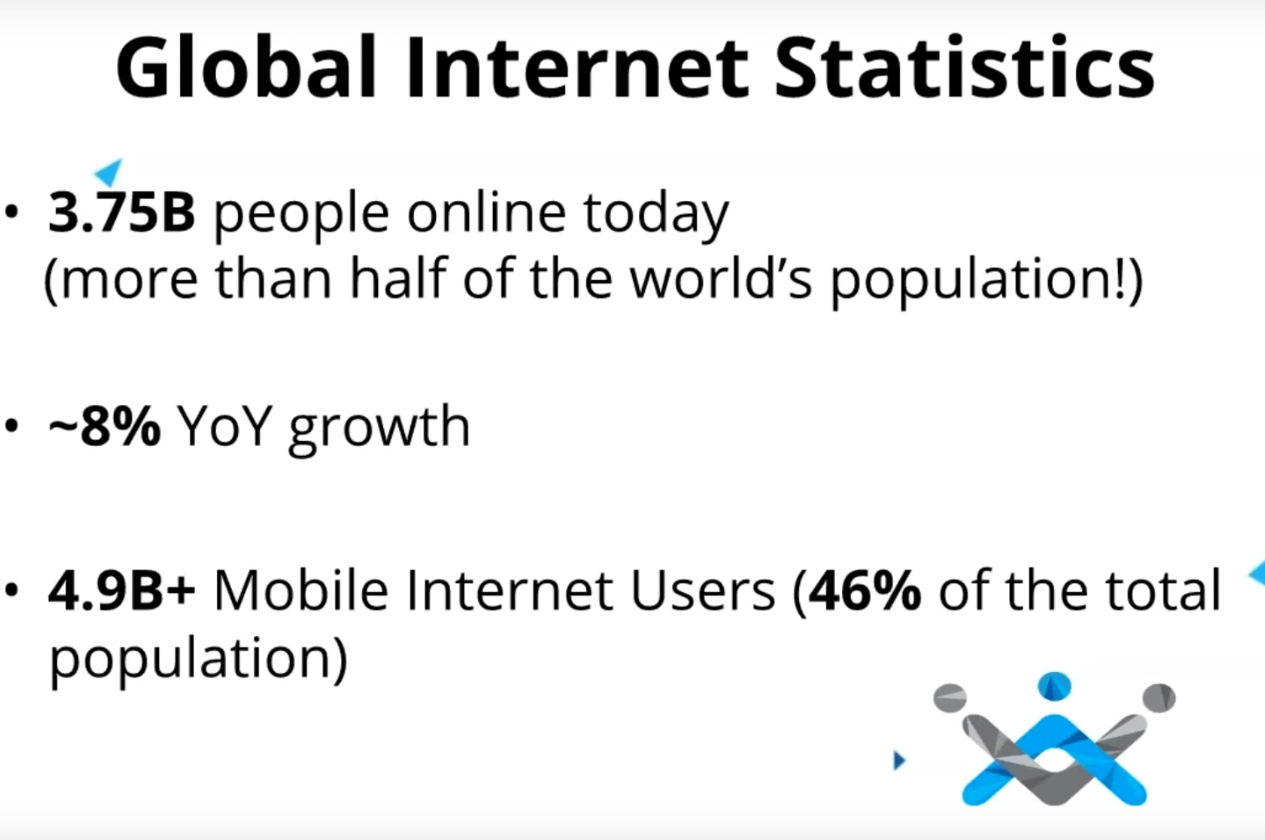 shridhar webinar global internet stats resellerclub blog