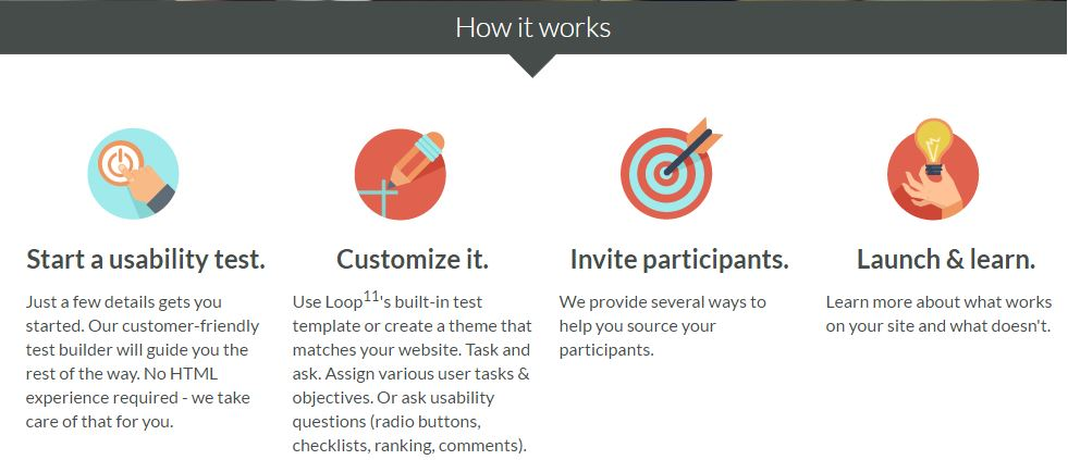 Testing for a webpage allows you to find loopholes User Testing: Introduction, Benefits, How-to-Create  Best Practices