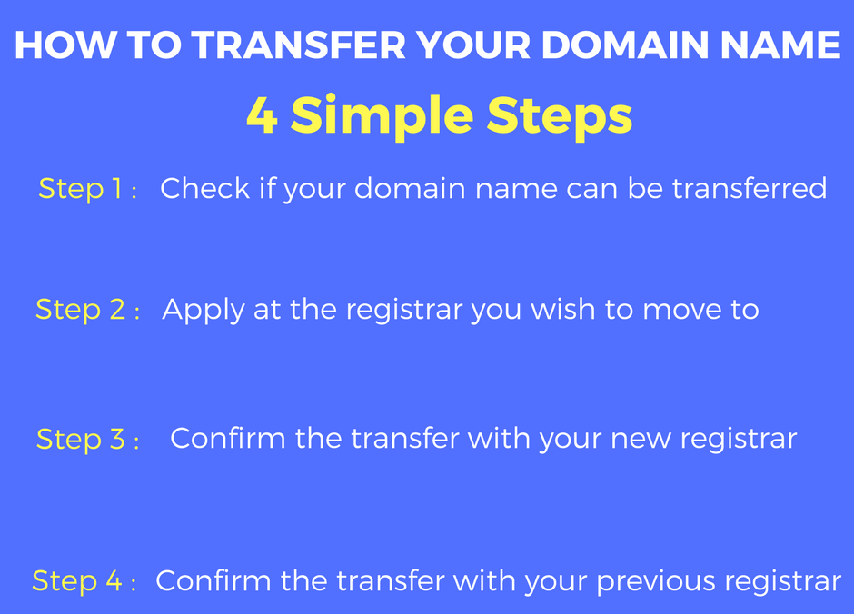 How to transfer your domain name from one host to another