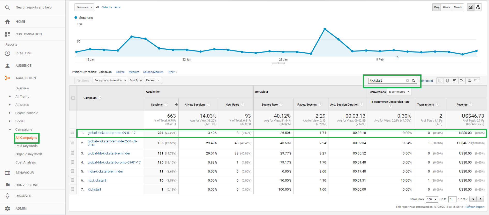 Have you ever clicked a button on a website and seen a really long Getting the most out of Google Analytics – Part II