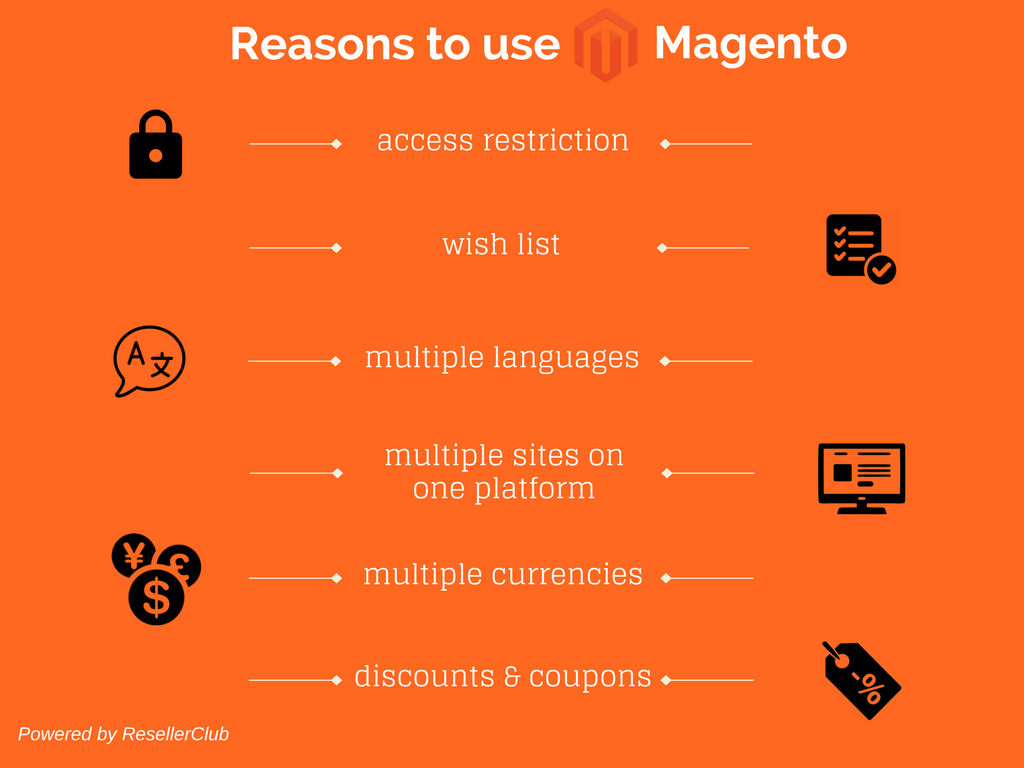 Magento in the age of Shopify and Weebly