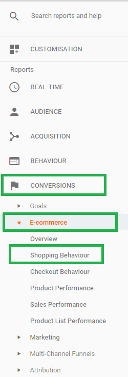 If your business has anything to do with ecommerce Getting the most out of Google Analytics – Part III