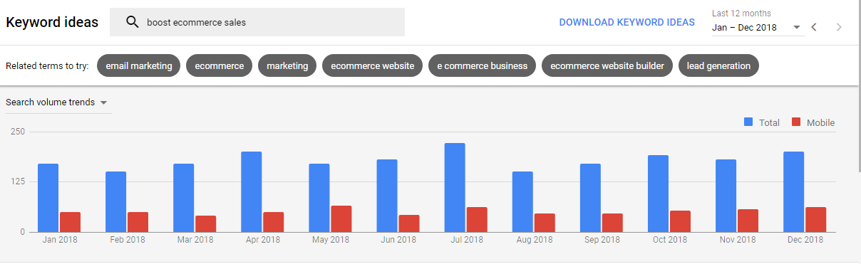 the popularity of online shopping is growing at a rapid rate E-commerce SEO: Tips to Boost Sales of your Business!